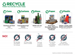 Recycling print out